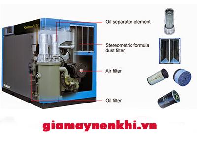 các quy tắc khi sử dụng máy nén khí trục vít