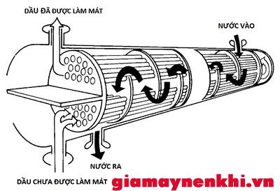 lam-mat-bang-nuoc
