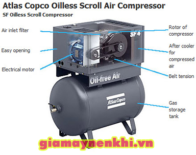 tự sửa máy nén khí tại nhà