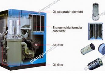 Bộ lọc dầu máy nén khí trục vít (oil filter) đóng vai trò quan trọng trong máy nén khí trục vít