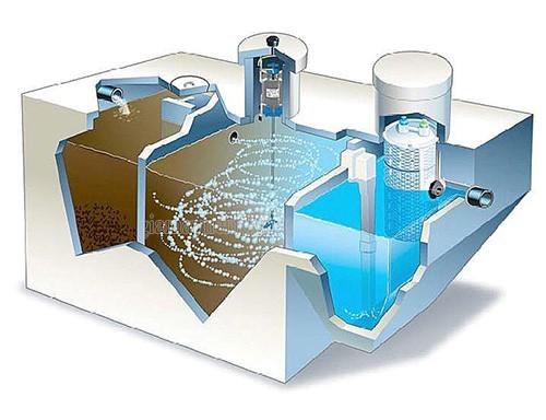 Sử lý nước tạo ra nước sạch bằng aao